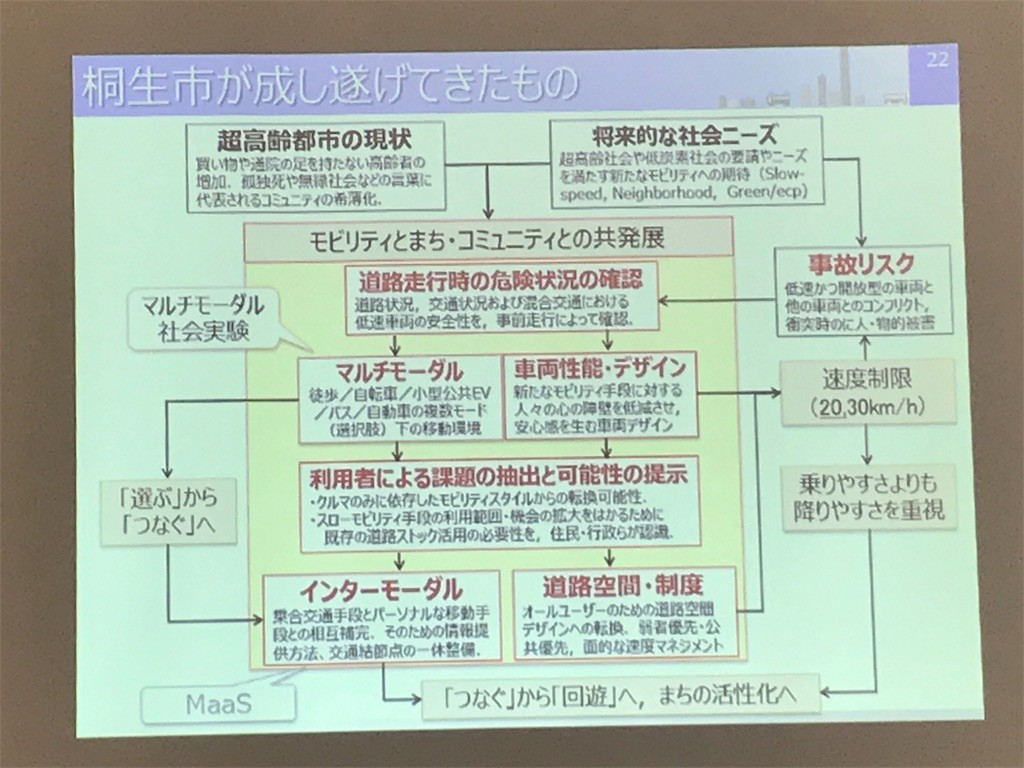 f:id:HIROAKI-ISHIWATA:20191123182722j:image