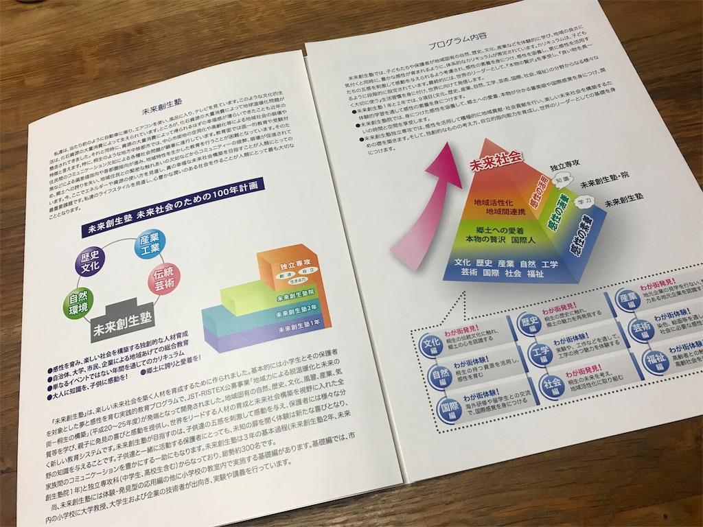 f:id:HIROAKI-ISHIWATA:20191123182756j:image