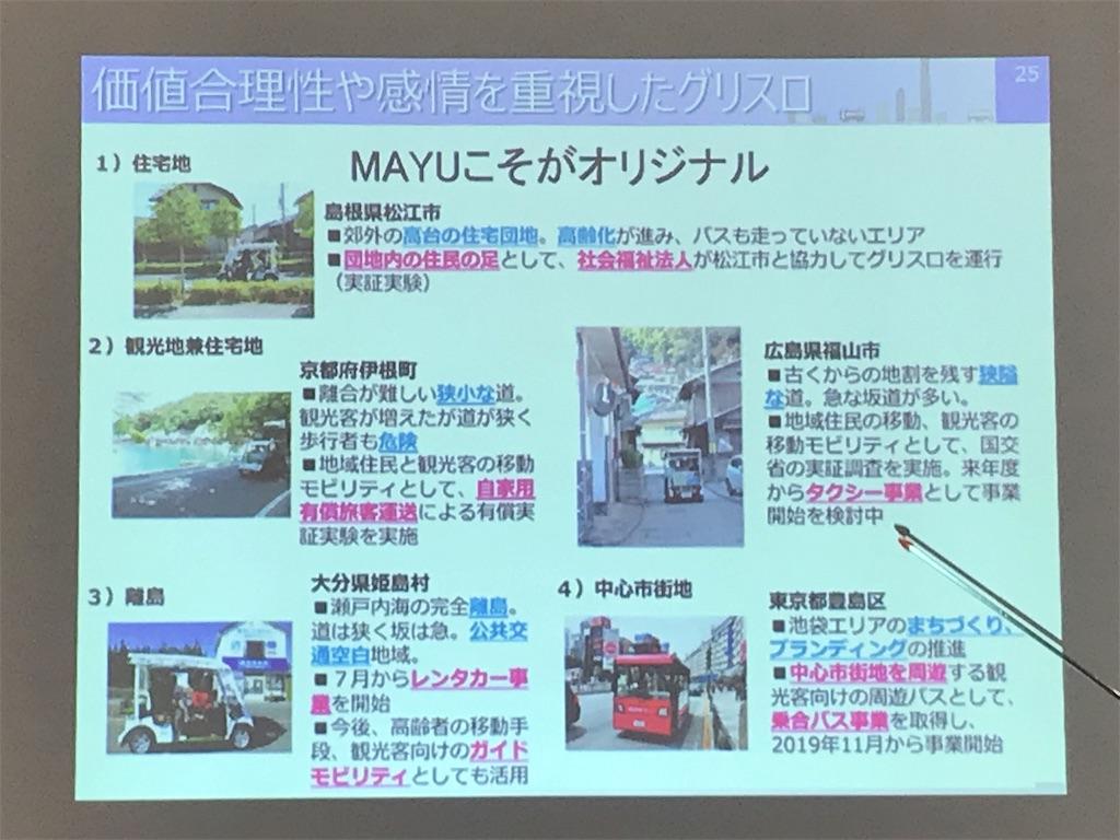 f:id:HIROAKI-ISHIWATA:20191123182806j:image