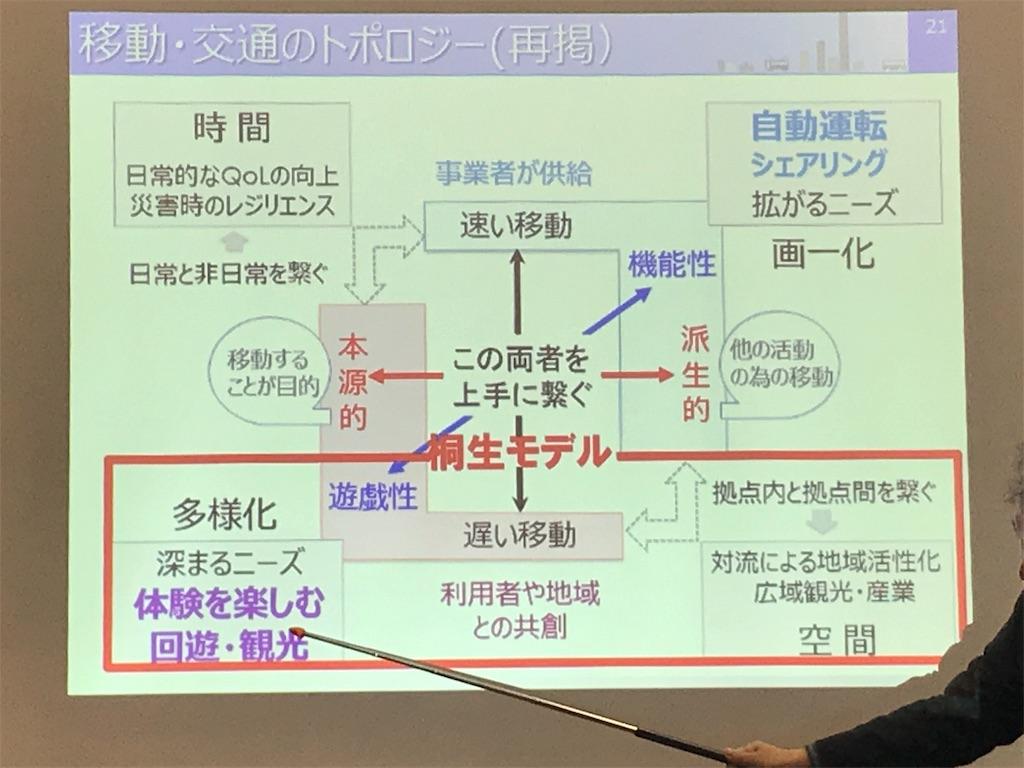 f:id:HIROAKI-ISHIWATA:20191123182819j:image