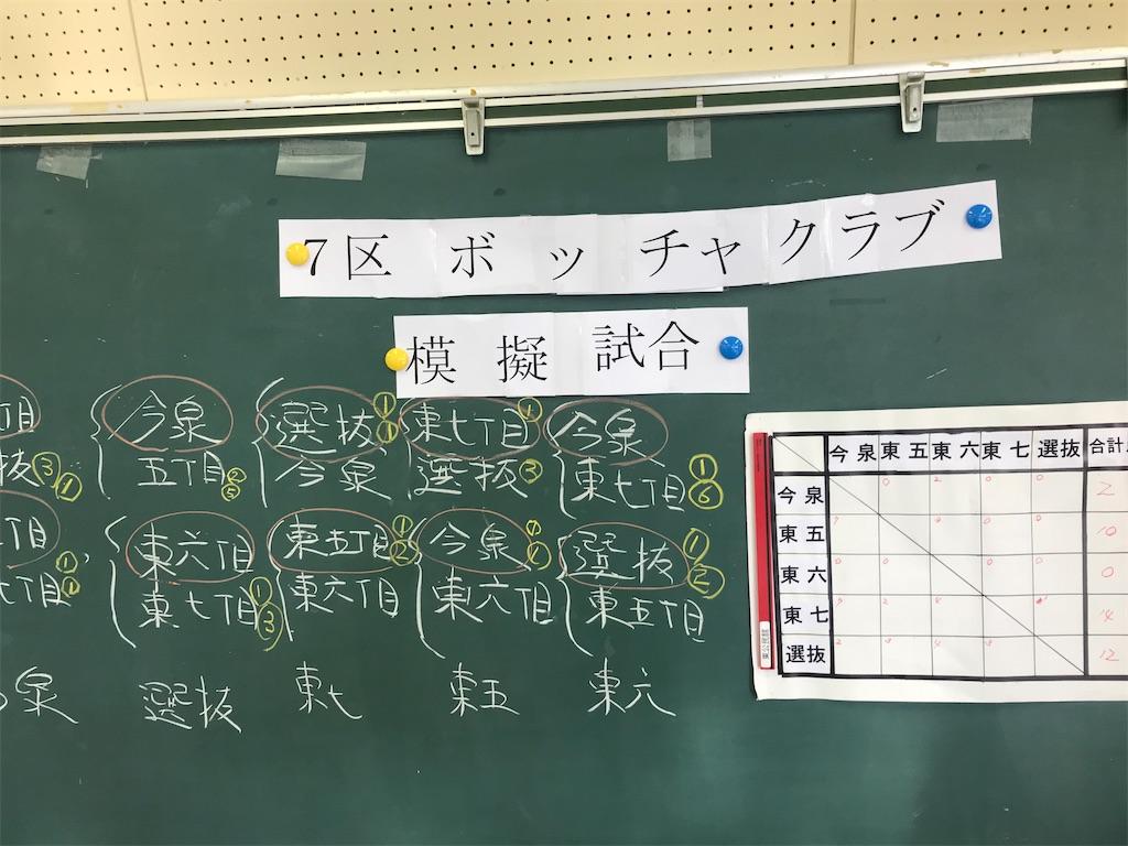 f:id:HIROAKI-ISHIWATA:20191211160604j:image