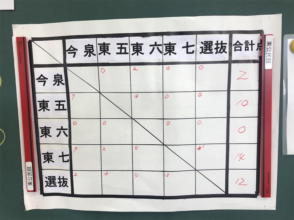 f:id:HIROAKI-ISHIWATA:20191211160620j:image