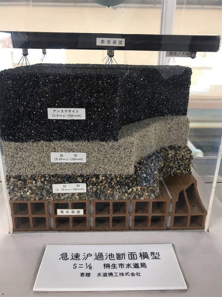 f:id:HIROAKI-ISHIWATA:20191224171655j:image