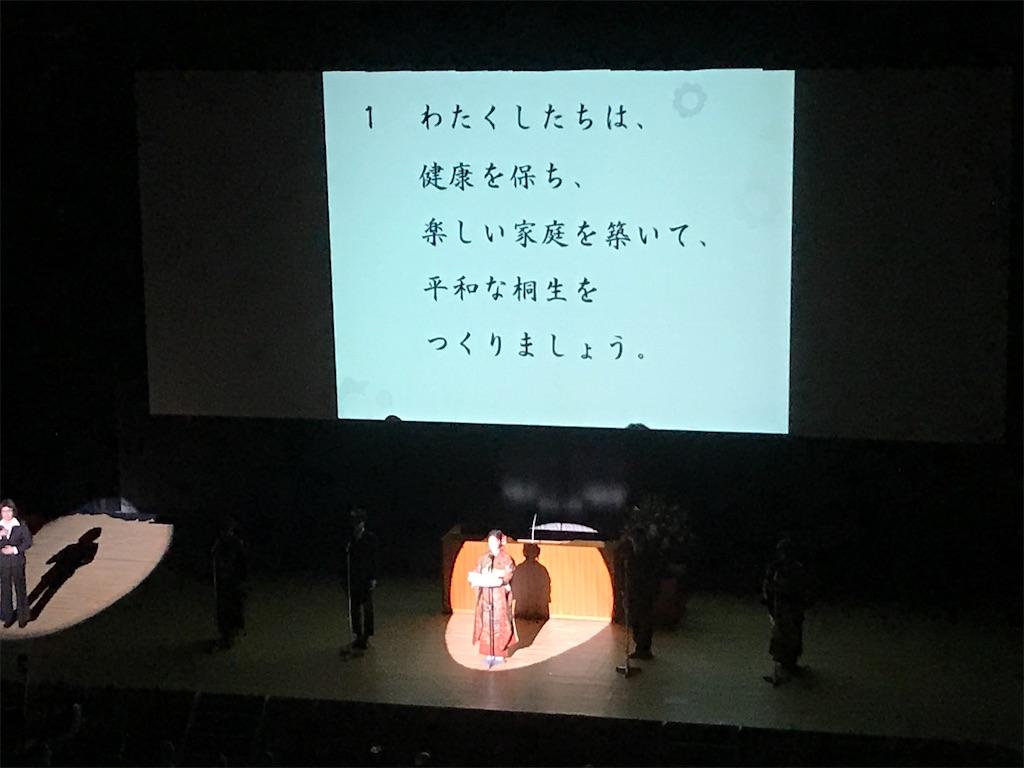 f:id:HIROAKI-ISHIWATA:20200112112650j:image
