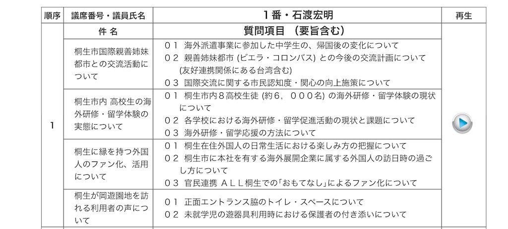 f:id:HIROAKI-ISHIWATA:20200118115008j:image