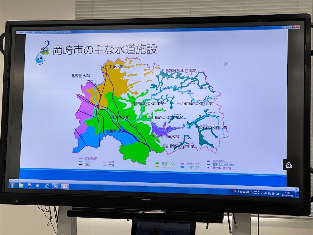 f:id:HIROAKI-ISHIWATA:20200131120106j:image