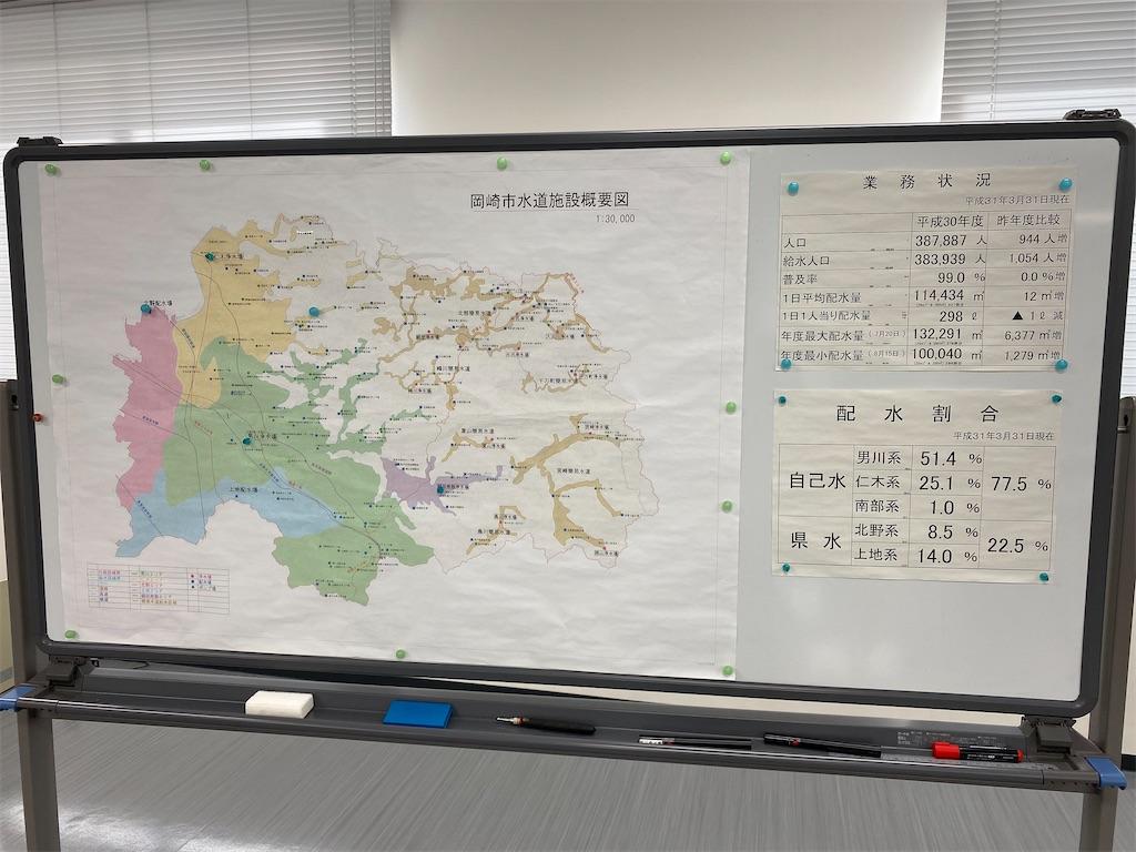 f:id:HIROAKI-ISHIWATA:20200131120110j:image