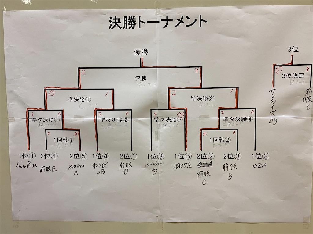 f:id:HIROAKI-ISHIWATA:20200216203213j:image