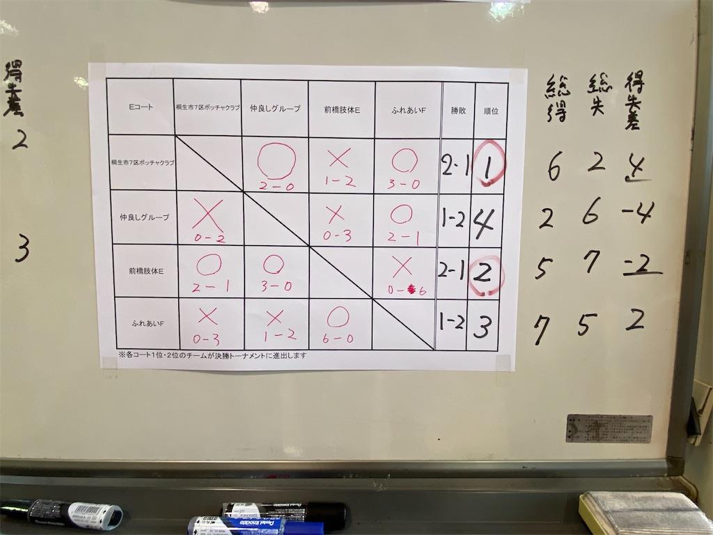 f:id:HIROAKI-ISHIWATA:20200216203317j:image