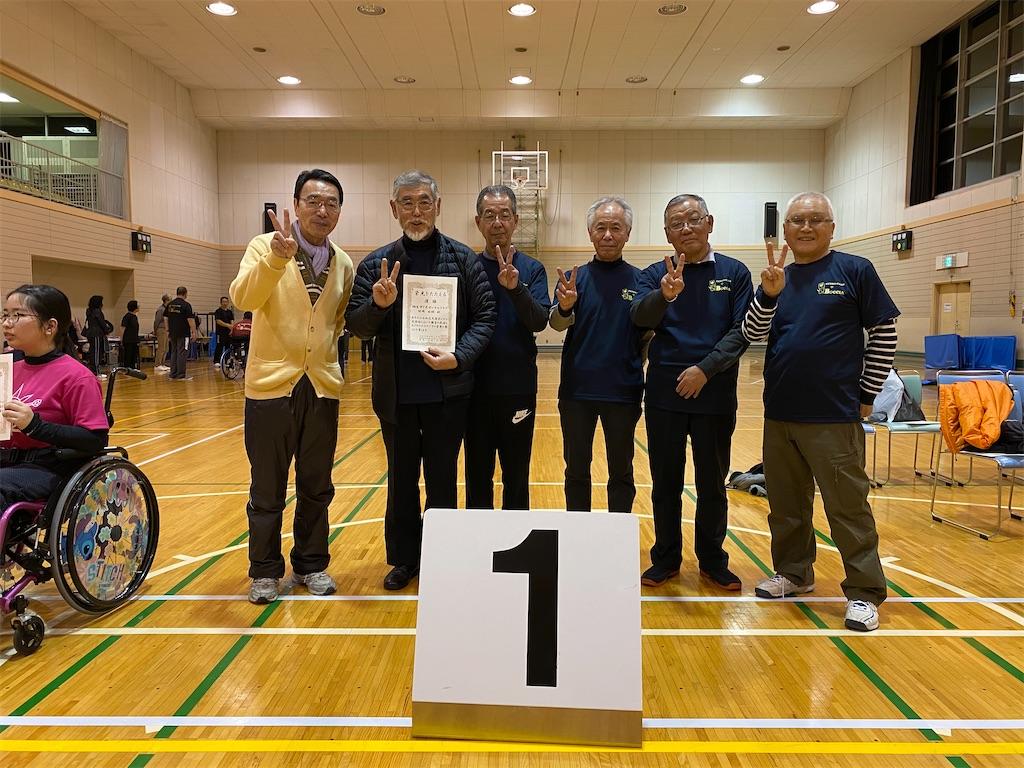 f:id:HIROAKI-ISHIWATA:20200221232642j:image