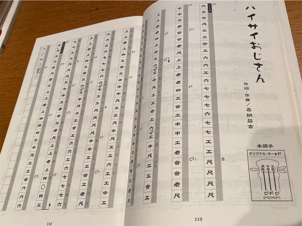 f:id:HIROAKI-ISHIWATA:20200315223737j:image