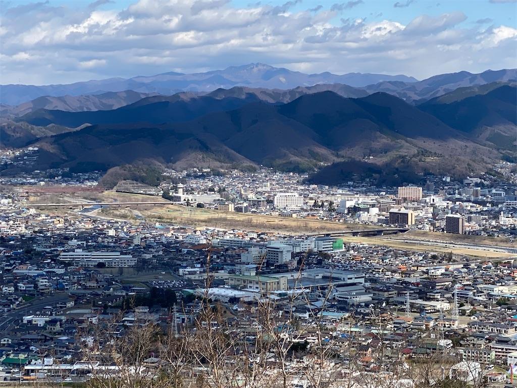 f:id:HIROAKI-ISHIWATA:20200320124627j:image