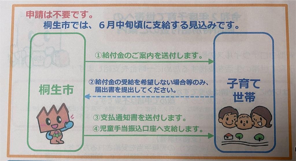 f:id:HIROAKI-ISHIWATA:20200512174935j:image