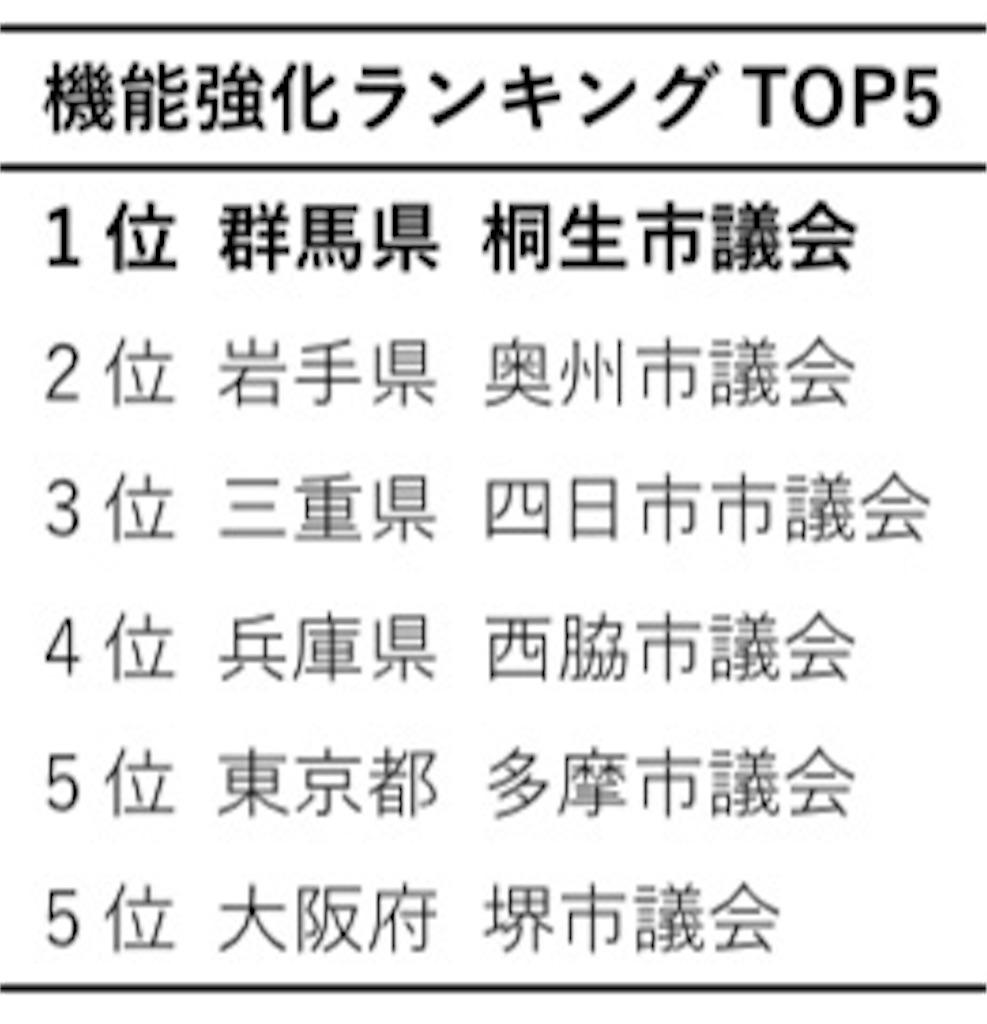 f:id:HIROAKI-ISHIWATA:20200611141047j:image