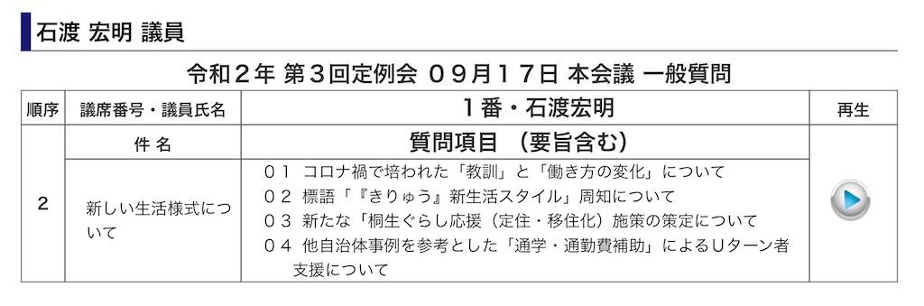f:id:HIROAKI-ISHIWATA:20201007215321j:image