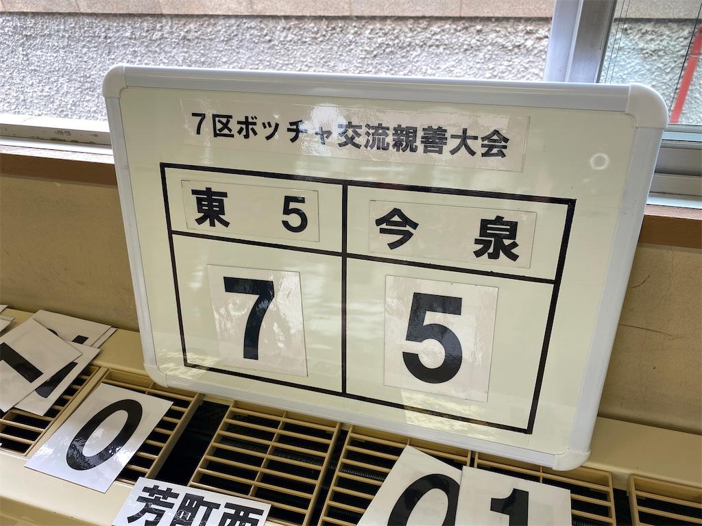 f:id:HIROAKI-ISHIWATA:20201125163453j:image