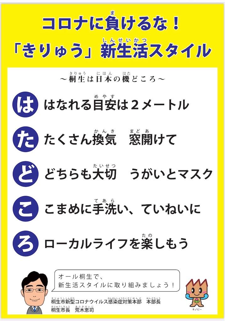 f:id:HIROAKI-ISHIWATA:20201227165109j:image