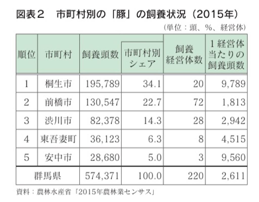 f:id:HIROAKI-ISHIWATA:20201230205341j:image