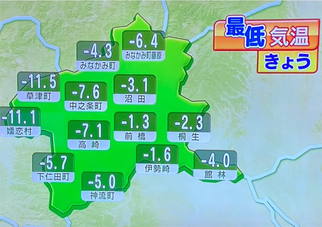 f:id:HIROAKI-ISHIWATA:20210120185525j:image