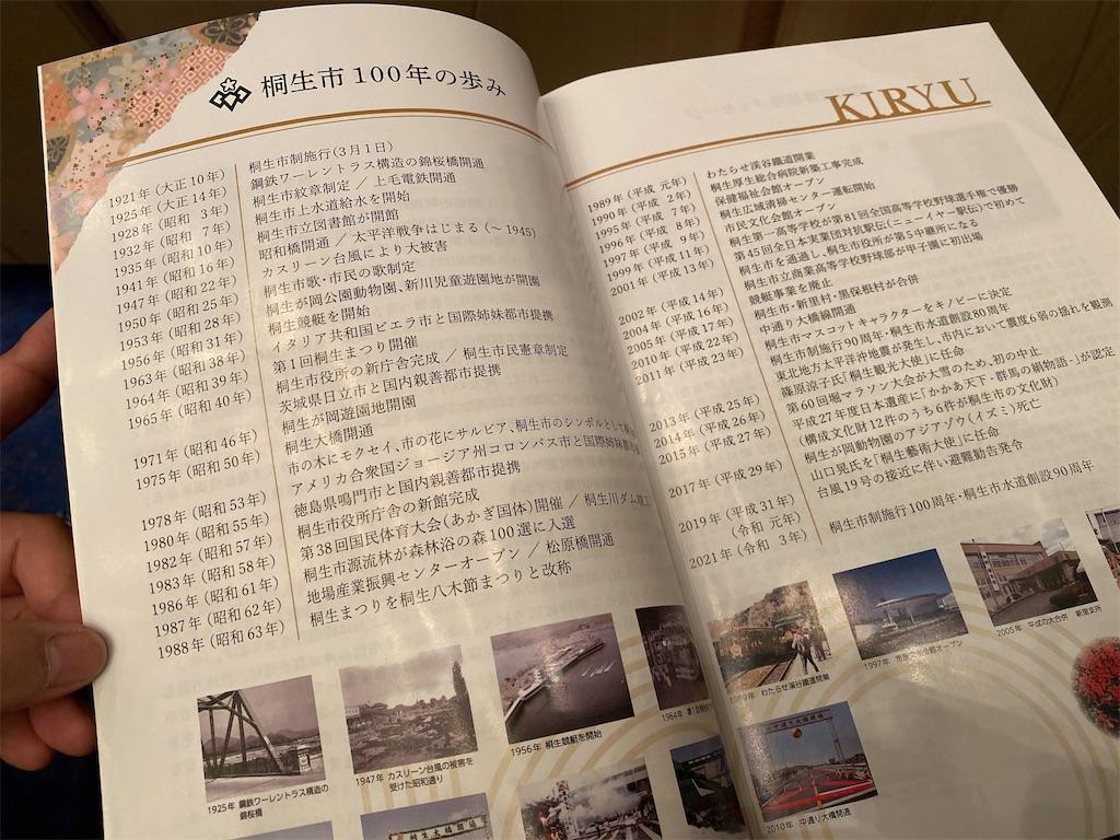 f:id:HIROAKI-ISHIWATA:20210307133101j:image