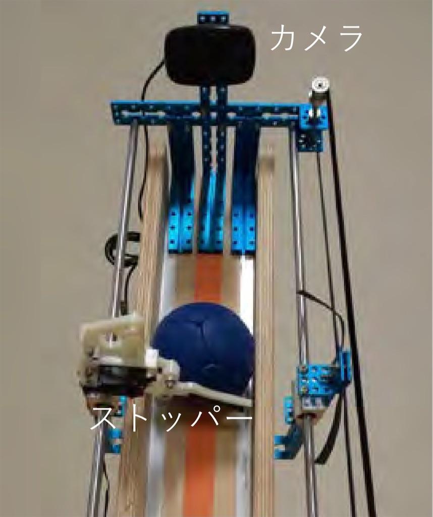 f:id:HIROAKI-ISHIWATA:20210427181050j:image