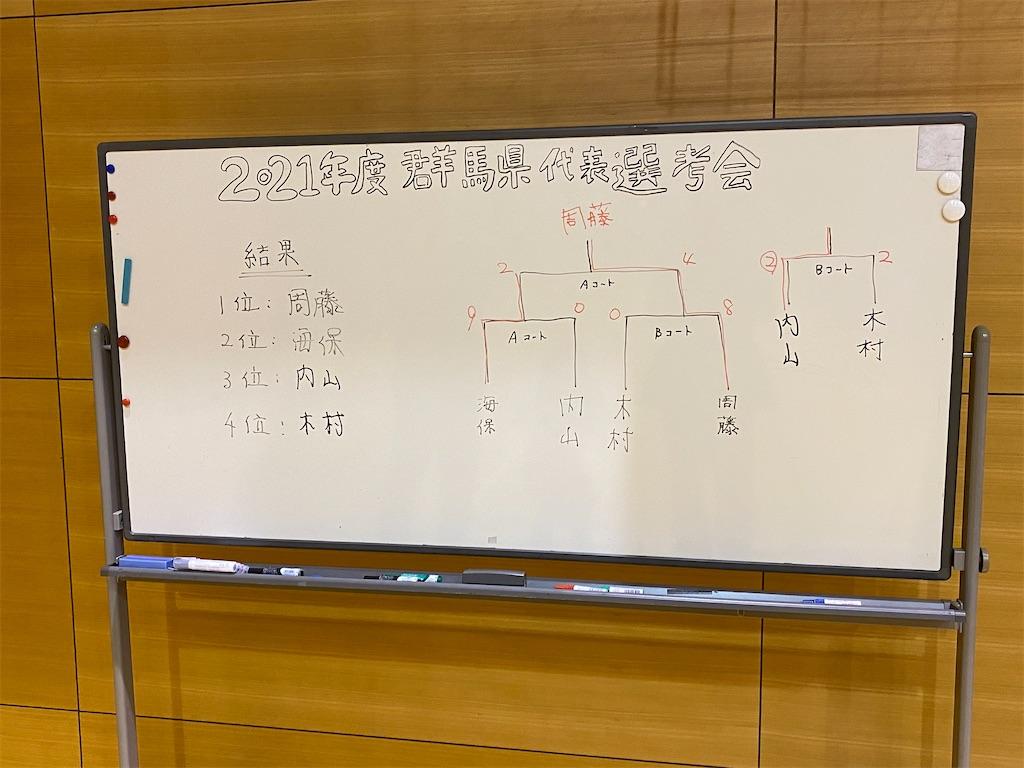 f:id:HIROAKI-ISHIWATA:20210429170749j:image