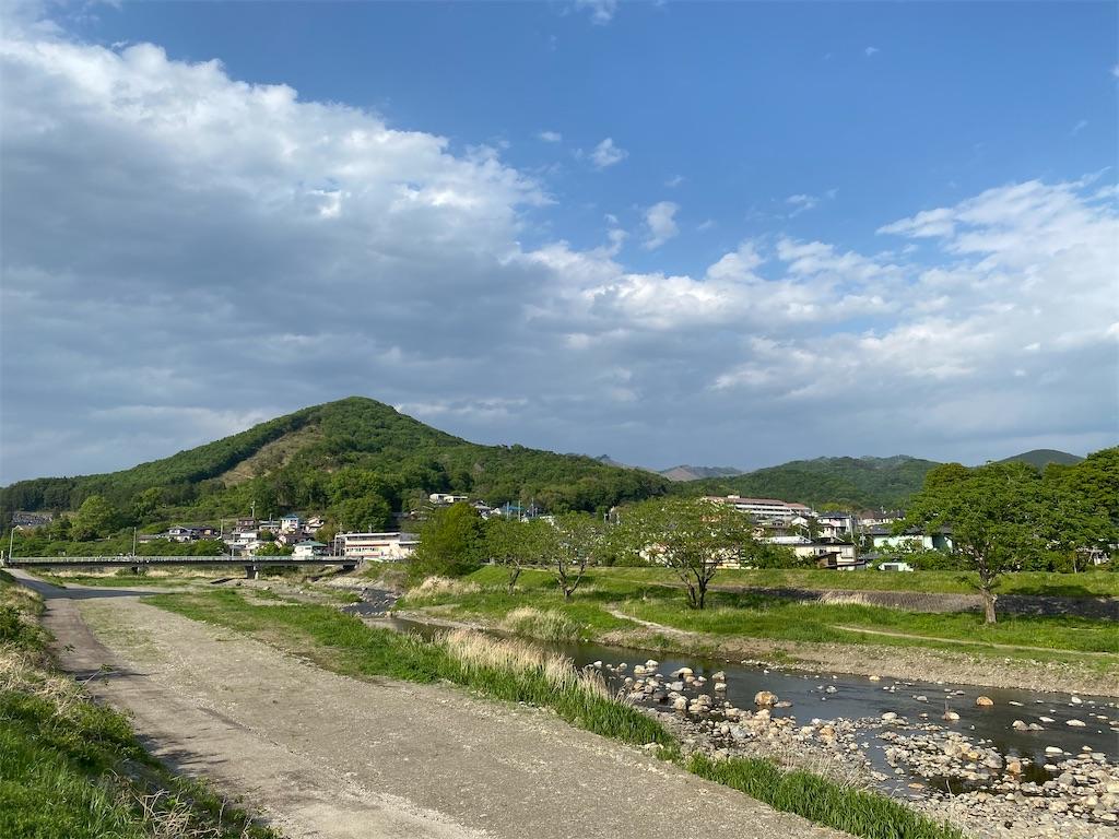 f:id:HIROAKI-ISHIWATA:20210502184448j:image