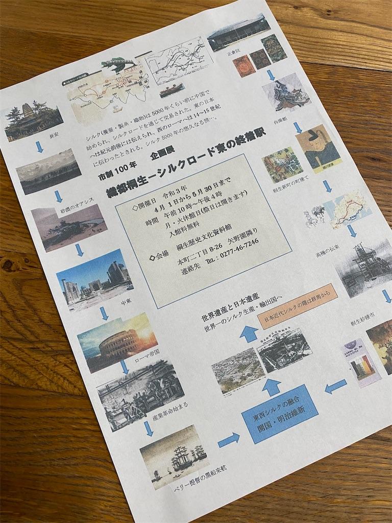 f:id:HIROAKI-ISHIWATA:20210516153050j:image