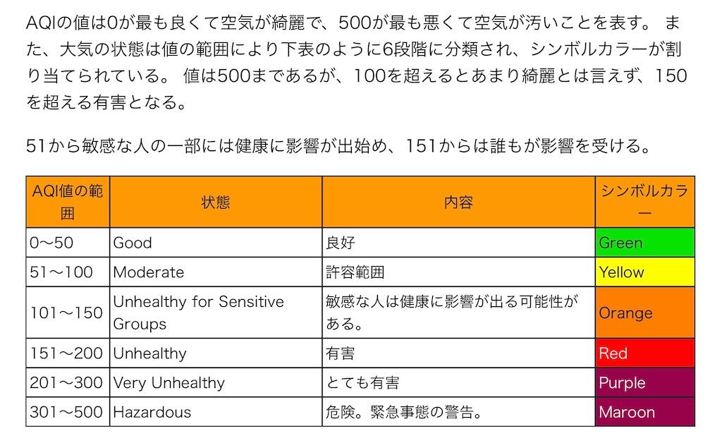 f:id:HIROAKI-ISHIWATA:20210623181239j:image