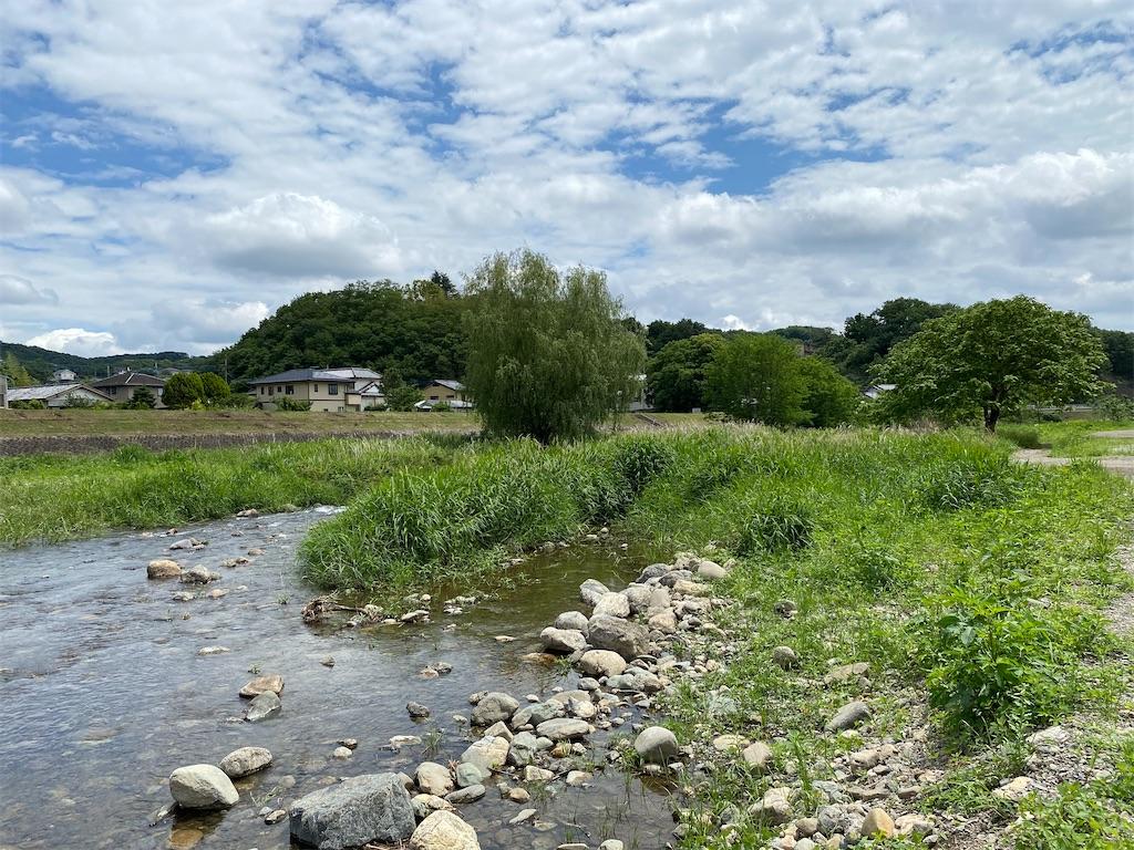 f:id:HIROAKI-ISHIWATA:20210623181337j:image