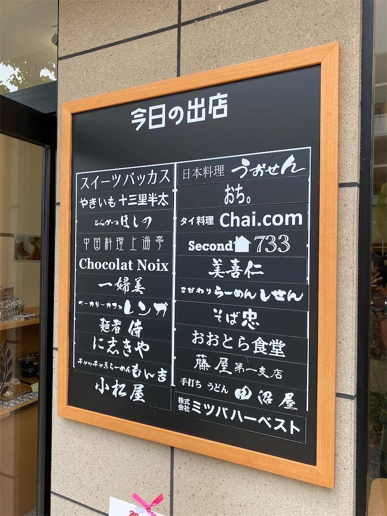 f:id:HIROAKI-ISHIWATA:20210626114821j:image