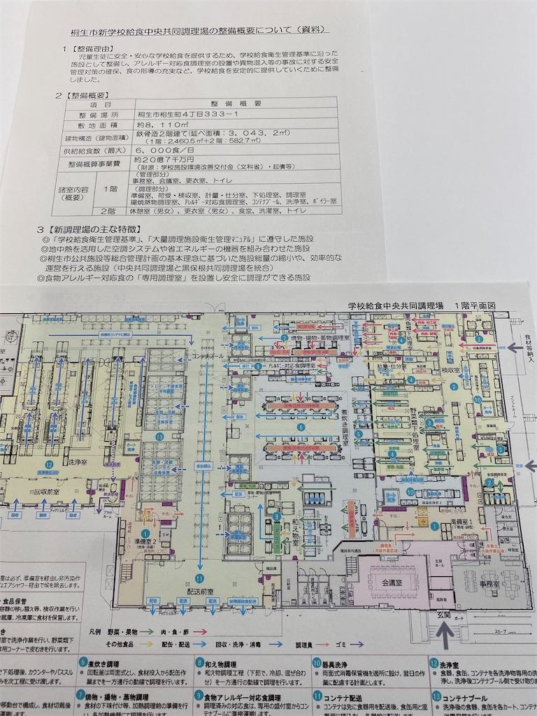 f:id:HIROAKI-ISHIWATA:20210629181242j:image