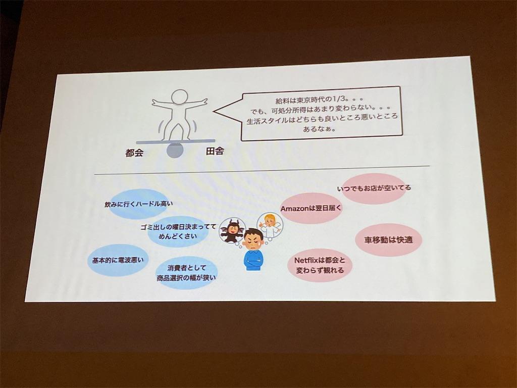 f:id:HIROAKI-ISHIWATA:20210728175656j:image