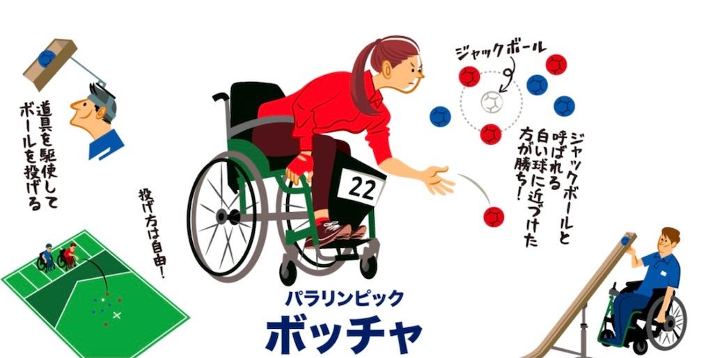 f:id:HIROAKI-ISHIWATA:20210827200151j:image