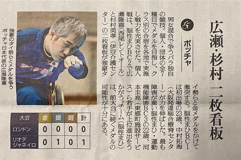 f:id:HIROAKI-ISHIWATA:20210827201843j:image