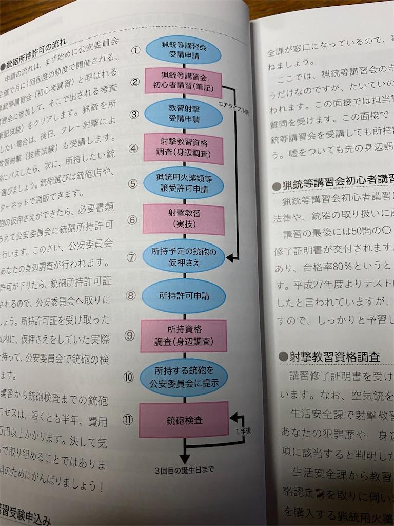 f:id:HIROAKI-ISHIWATA:20210831182430j:image