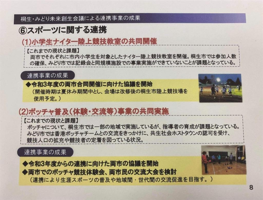 f:id:HIROAKI-ISHIWATA:20211005124441j:image