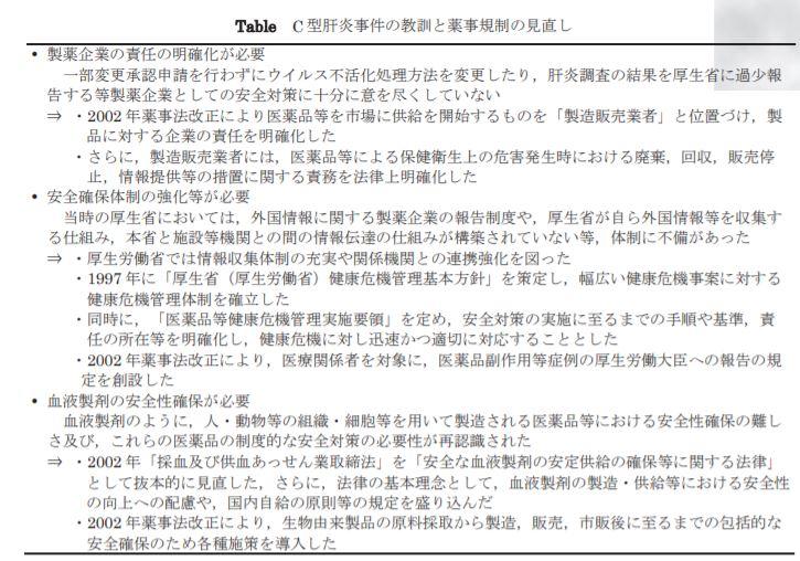 f:id:HKS17881:20200417213510j:plain