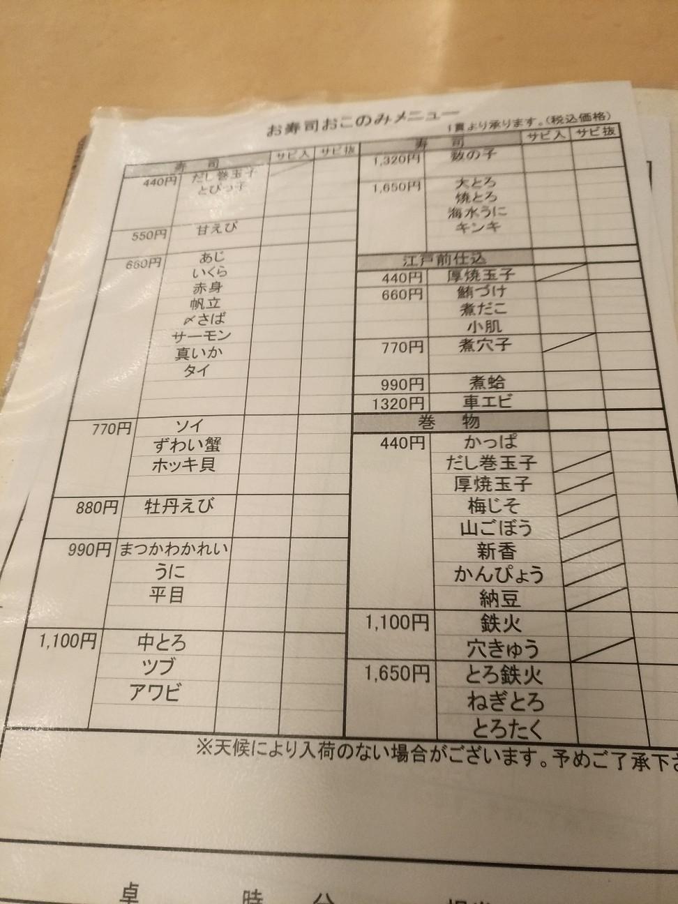 f:id:HKT1989:20200209011247j:plain