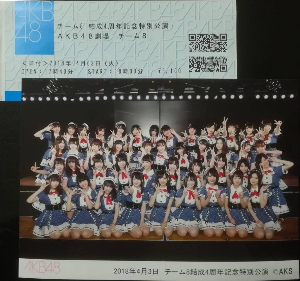f:id:HKT_48:20180404231041j:plain