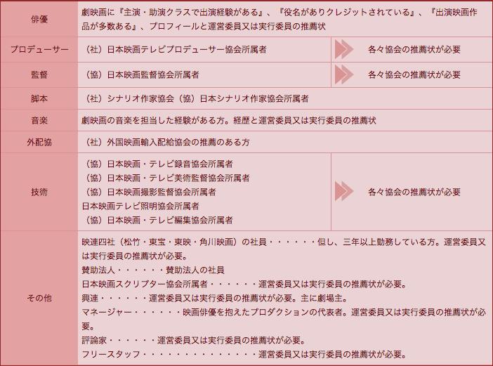 f:id:HKtaiyaki:20170116170357p:plain