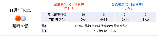 20081031213103