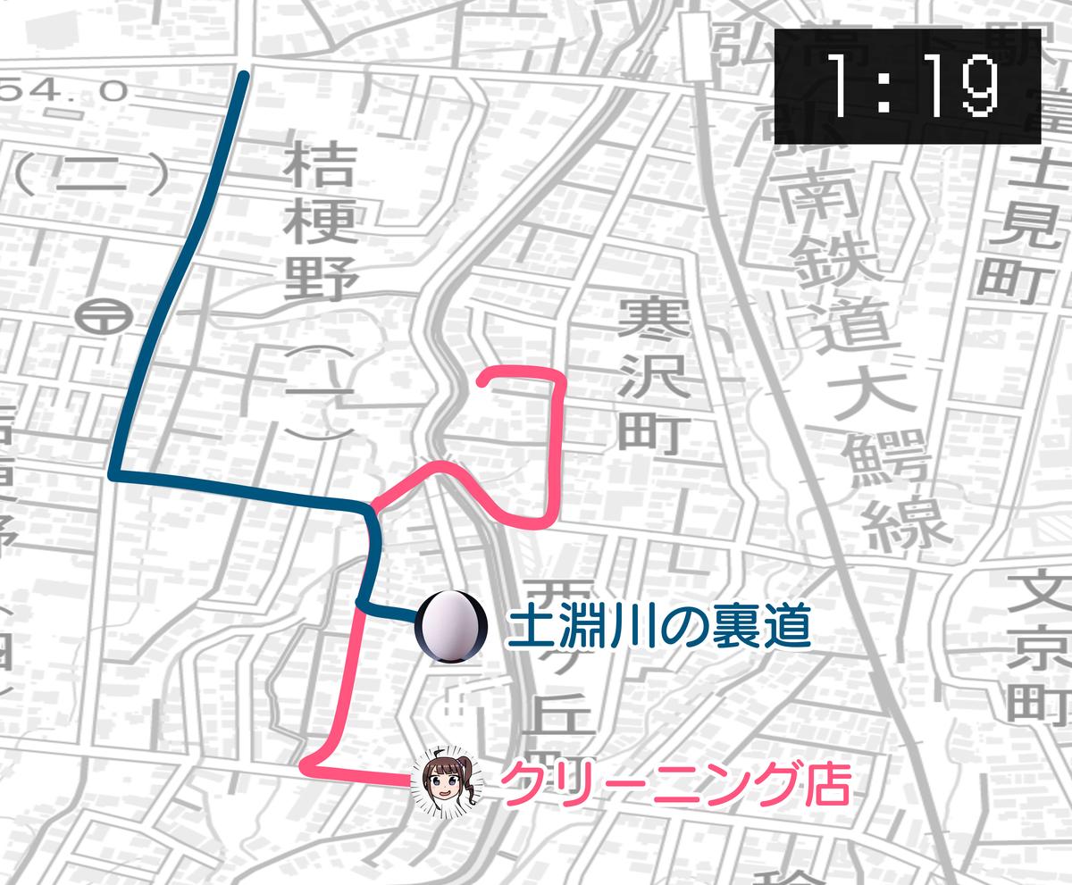 f:id:HOSHIIMO:20200410010350p:plain