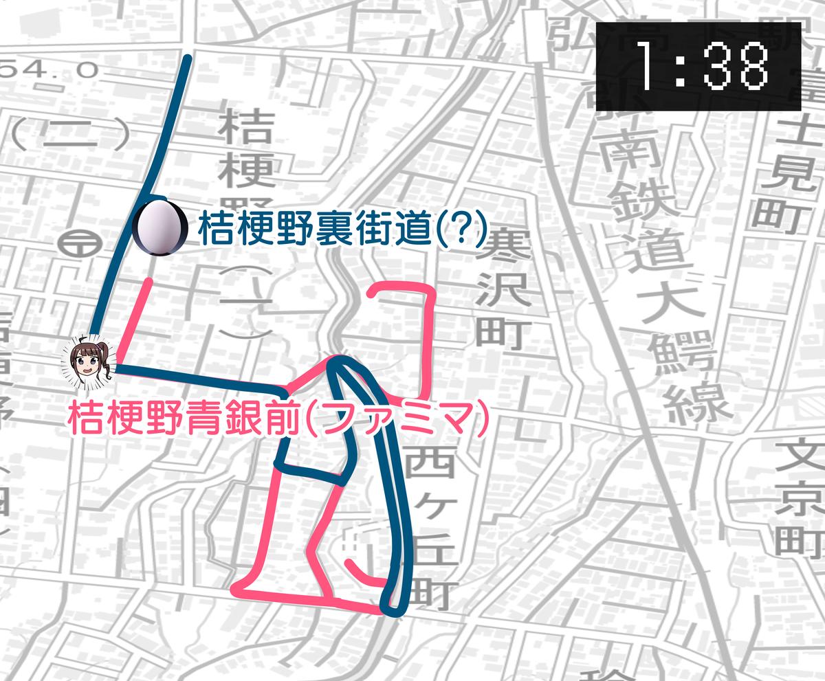 f:id:HOSHIIMO:20200410013954p:plain