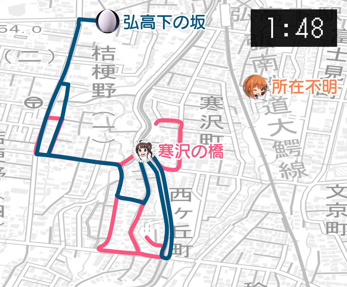 f:id:HOSHIIMO:20200410020759p:plain
