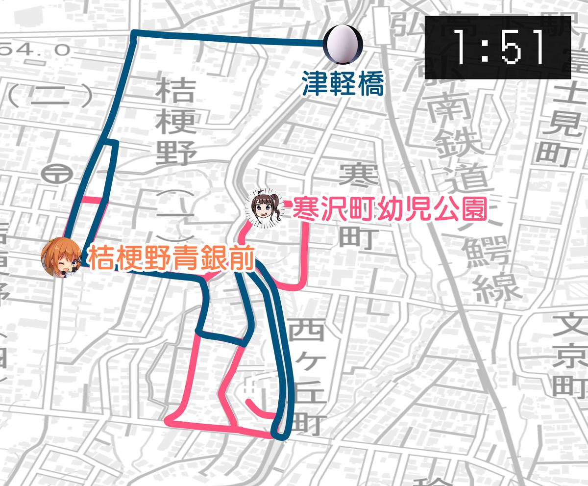 f:id:HOSHIIMO:20200410021208p:plain