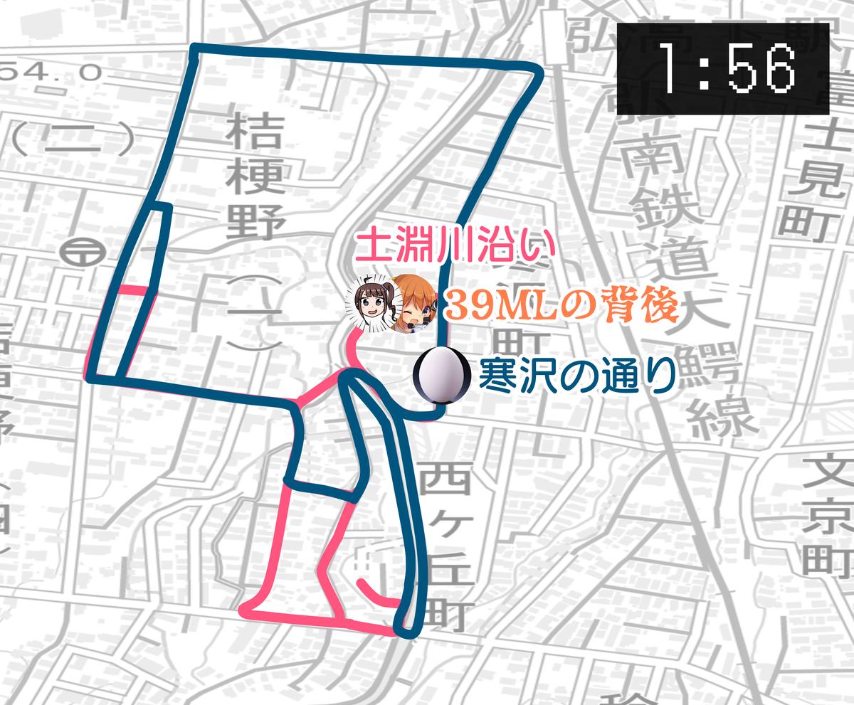 f:id:HOSHIIMO:20200410022423p:plain