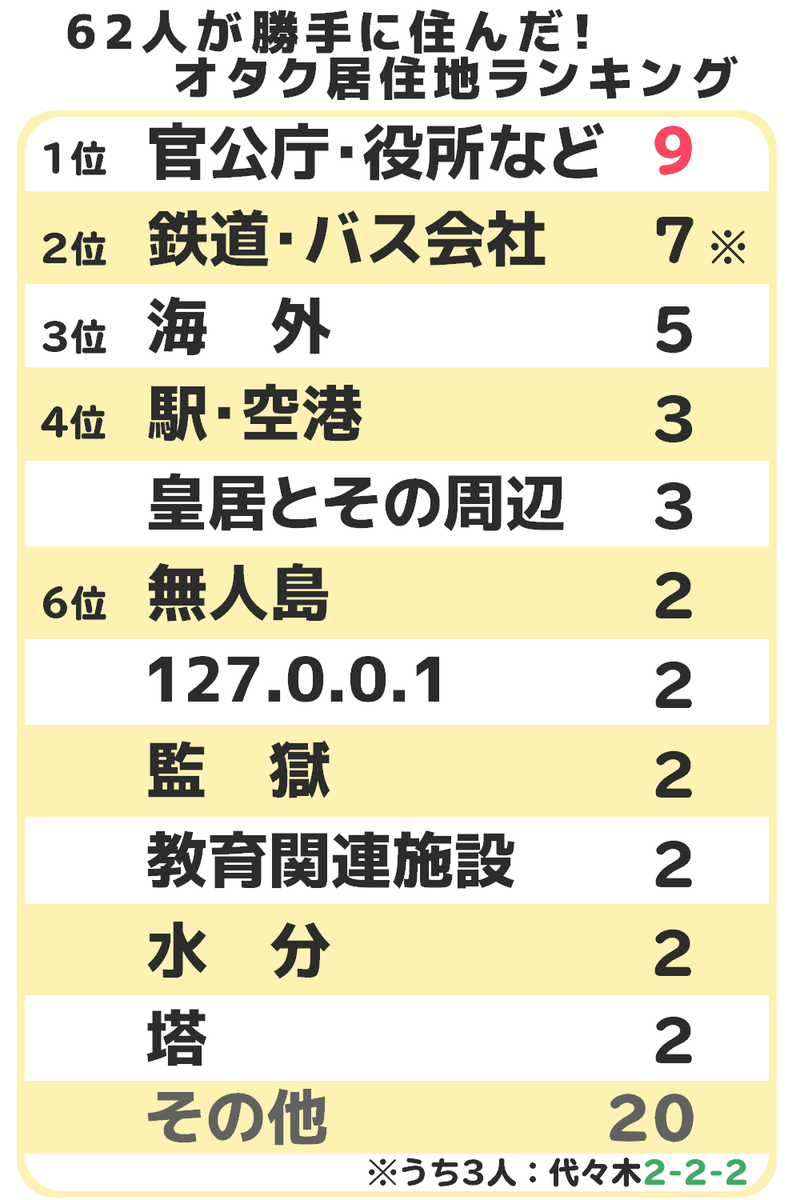 f:id:HOSHIIMO:20200519194442p:plain