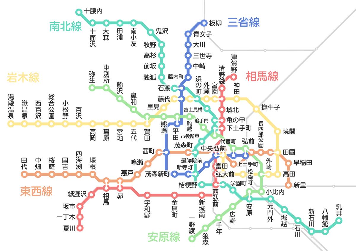f:id:HOSHIIMO:20200526142322p:plain