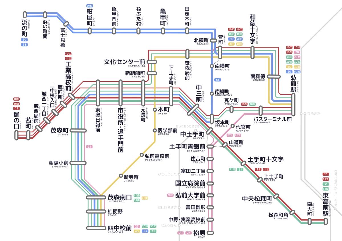 f:id:HOSHIIMO:20200612003631p:plain